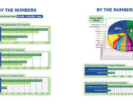 #33 for NEEDED: Set of Charts for Marketing brochure (6 or 7) af r063rabad