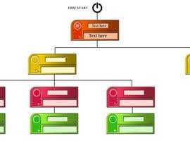 Nro 9 kilpailuun Organization chart design. käyttäjältä glossykin