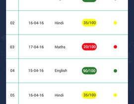 #18 para Mockup for Hybrid Angular App that for School Parents por davidnalson