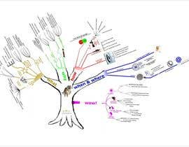 #5 for Illustrate a MINDMAP af andreisiminea