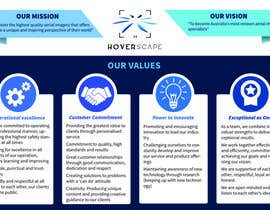 #7 per I need some Graphic Design for Core Values and Mission Statement da Quay3010
