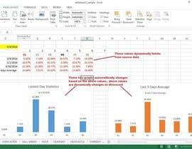 neeliramesh tarafından Excel chart için no 17