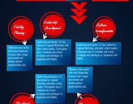 #12 สำหรับ Design a Brochure โดย yash140498