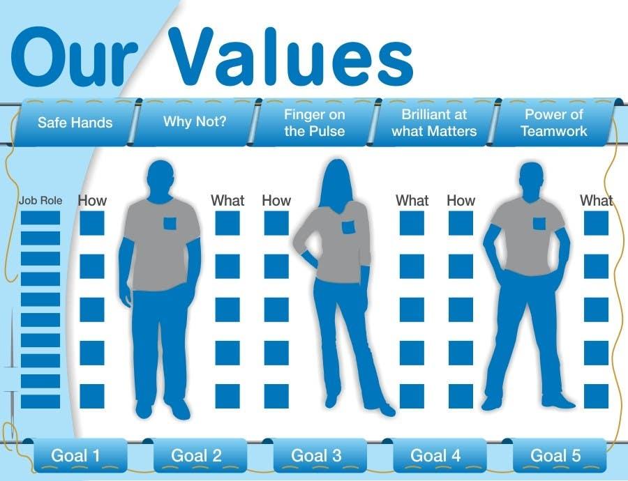 Konkurrenceindlæg #32 for Graphic Design for A Large Blue Chip organisation