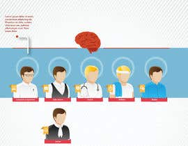 #17 para Illustration of the minds of people in five professions por sambains
