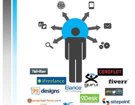 SeelaHareesh tarafından develop cover for my ebook The Definite Guide for Freelancers için no 3
