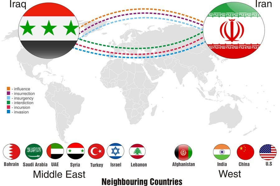 Proposition n°                                        5                                      du concours                                         Navigational Compass Mini-Infographic for Middle East Research Paper showing Country Relationships