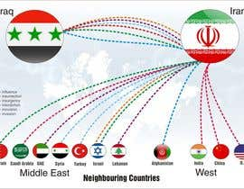 #8 cho Navigational Compass Mini-Infographic for Middle East Research Paper showing Country Relationships bởi DYNAMICWINGS