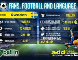 interfasedigital tarafından Infographic design about football, fans and languages için no 13