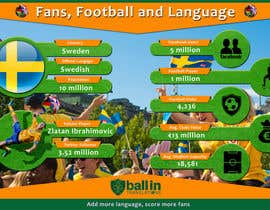 koeswandi tarafından Infographic design about football, fans and languages için no 61