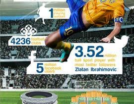 afaz2 tarafından Infographic design about football, fans and languages için no 105