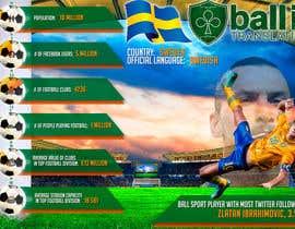 TEHNORIENT tarafından Infographic design about football, fans and languages için no 115