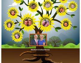 Nro 46 kilpailuun Family Tree Poster käyttäjältä prakash777pati