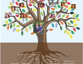 Nro 29 kilpailuun Family Tree Poster käyttäjältä mahaayash
