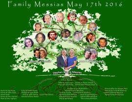 Nro 39 kilpailuun Family Tree Poster käyttäjältä Astgh13