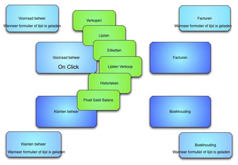 #2 for Ontwerp een Applicatie Mockup for ERP software by amartina