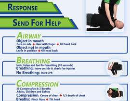 Nro 6 kilpailuun Design a new CPR Poster käyttäjältä msaadlakhan