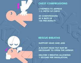 #10 untuk Reillustration of CPR Instructions. oleh KMikulska