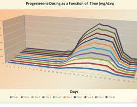 #16 for Presentation Graph by jaideepmishra