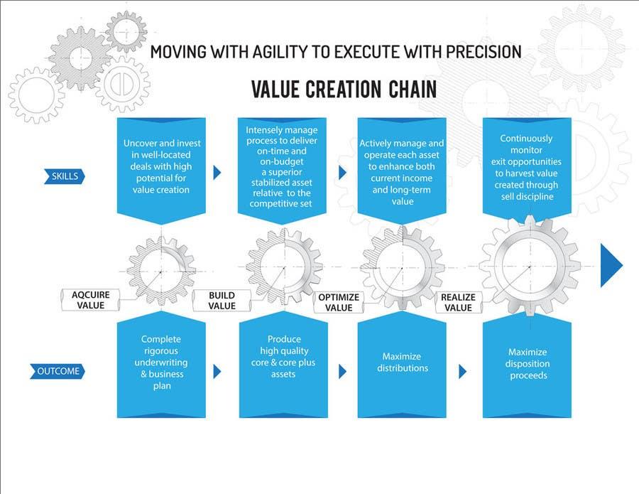 Inscrição nº 14 do Concurso para Process illustration: Illustrate/design a diagram of a process