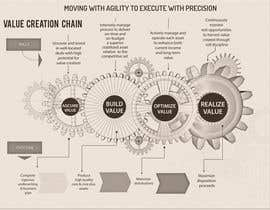 #25 para Process illustration: Illustrate/design a diagram of a process por dindinlx
