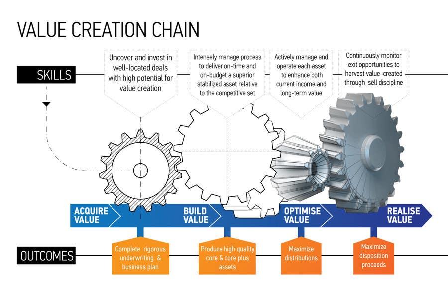 Inscrição nº 13 do Concurso para Process illustration: Illustrate/design a diagram of a process