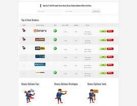 #3 for Design a Wordpress Mockup for SuperBinaryOptions by tracingidea