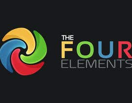 Nro 64 kilpailuun Design a Business Logo käyttäjältä JedBiliran