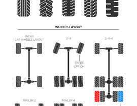 renzberboso tarafından Design car layout schema used in our portal and mobile application için no 5