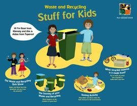 #38 untuk Idea for children game about recycling/ sustainable development oleh Rextol