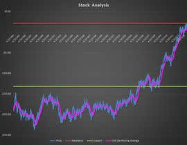 #5 para Automated Data/Statistical/Stock Analysis/Sports Betting por RonelBenade