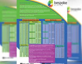 Mitu256 tarafından Design an wholesale prices list handout fly için no 21