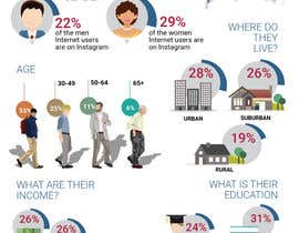 Nro 12 kilpailuun I need some Graphic Design Skills on some Infographics käyttäjältä Badraddauza