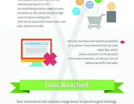 #2 for Sales Flyer by alexisbigcas11
