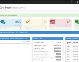 #9 for Admin Dashboard Design by ioanafedorciuc