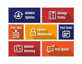 Nro 6 kilpailuun Design Membership Dashboard with Single Image käyttäjältä NikWB