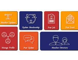 Nro 10 kilpailuun Design Membership Dashboard with Single Image käyttäjältä MKN81