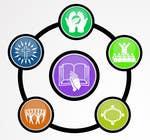 Graphic Design Inscrição do Concurso Nº66 para Eye-catching graphic logo + 5 clear icons for our church group
