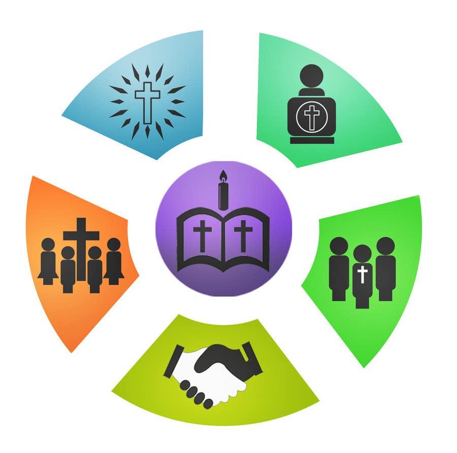 Inscrição nº                                         25                                      do Concurso para                                         Eye-catching graphic logo + 5 clear icons for our church group