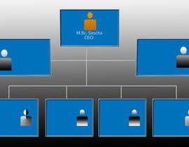 Nro 5 kilpailuun organigramm design käyttäjältä Mdiqbal15