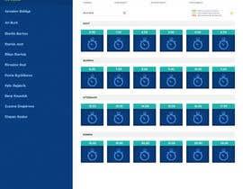 DKinfo tarafından Design a Website Mockup (one page with menu and report) için no 2