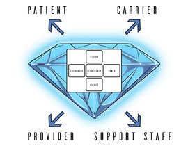Nro 1 kilpailuun Create diamond graphic. käyttäjältä Joangel