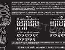 #1 for Infographic on the state of Black-Owned Media by dymetrios