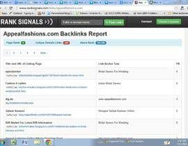 #11 for backlinks 20 quality back links - repost by shailsonsl