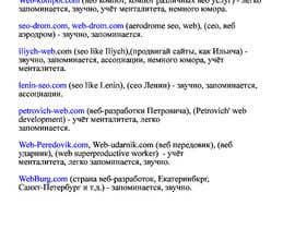 #15 for Write the name of my company / Придумать название для компании af LiuboviLeasheva
