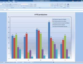 #1 untuk Excel graphical artist needed to beautify some Excel sheets :) oleh AlexandraVLj