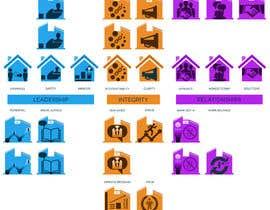 Nro 130 kilpailuun Design some Icons käyttäjältä media9941