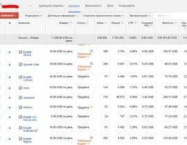 Nro 8 kilpailuun Marketing Ideas for E-Commerce website. käyttäjältä Oleksandr1305