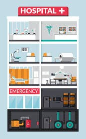 Image of                             Hospital Infographic