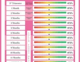 #12 untuk Illustrate timeline of pregnancy with 4 stages of testing oleh SunGrafyx